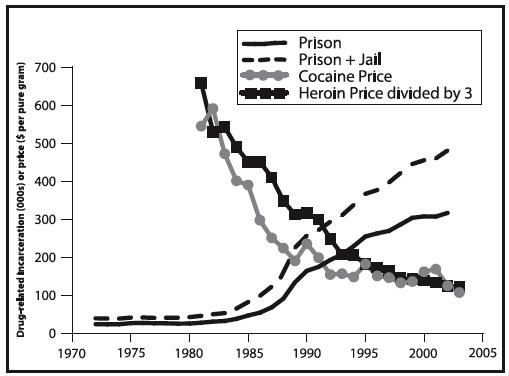 gram of crack cocaine price